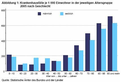 demografischer wandel in deutschland auswirkungen auf. Black Bedroom Furniture Sets. Home Design Ideas